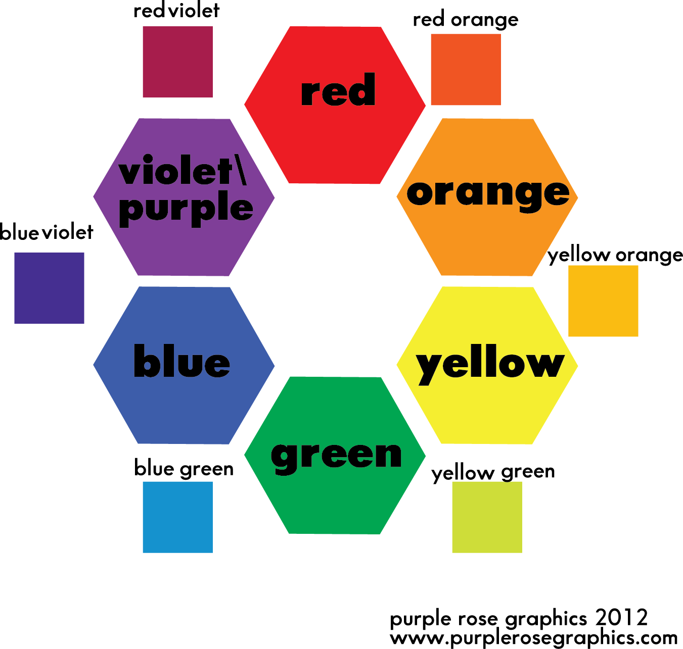 Once Upon A Color How Colors Work Together To Create Effective Graphic Designs